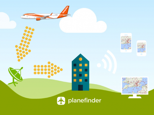 How flight tracking works